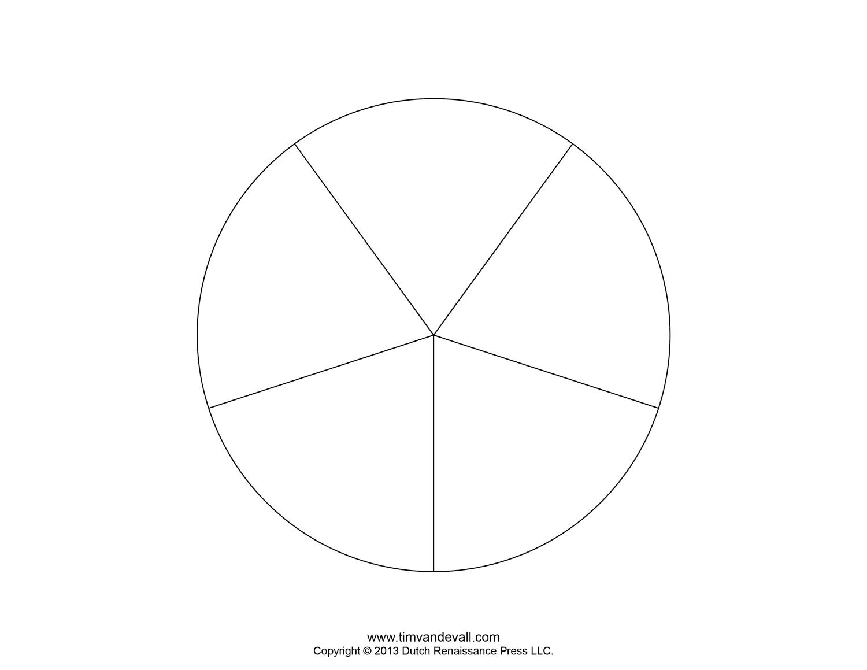 Blank Pie Chart Templates