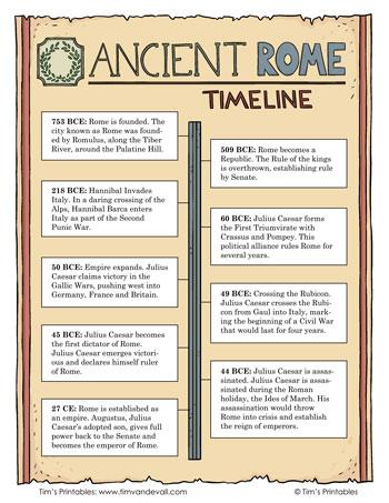ancient-rome-timeline