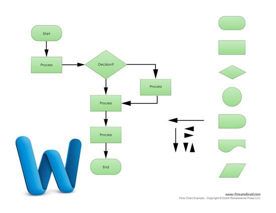 flow chart maker