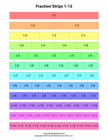 Hilaire image for printable fraction strips