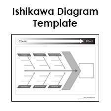 Ishikawa Diagram Template / Ishikawa Diagram Example