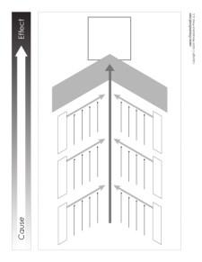 Ishikawa Diagram Template Version 5