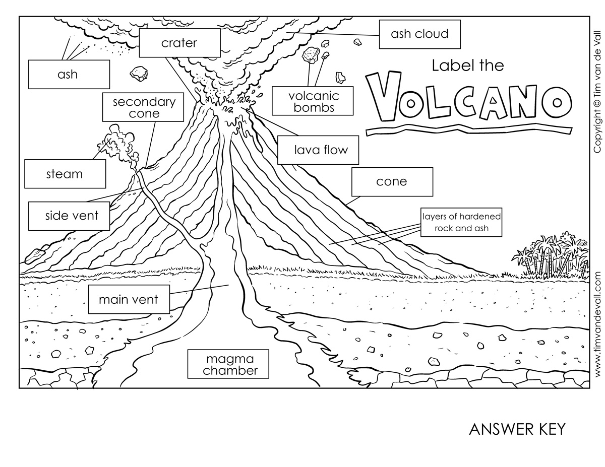 Printable Volcano Diagram / Label the Volcano Worksheet