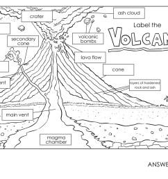 label the volcano worksheet [ 1200 x 927 Pixel ]