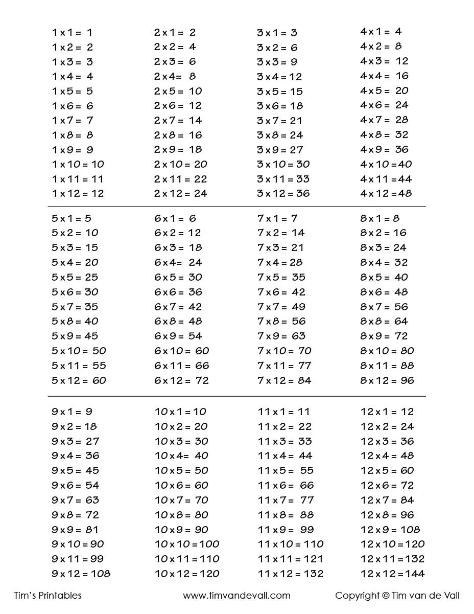 hight resolution of Printable Color by Number Multiplication Worksheets PDF - Tim's Printables