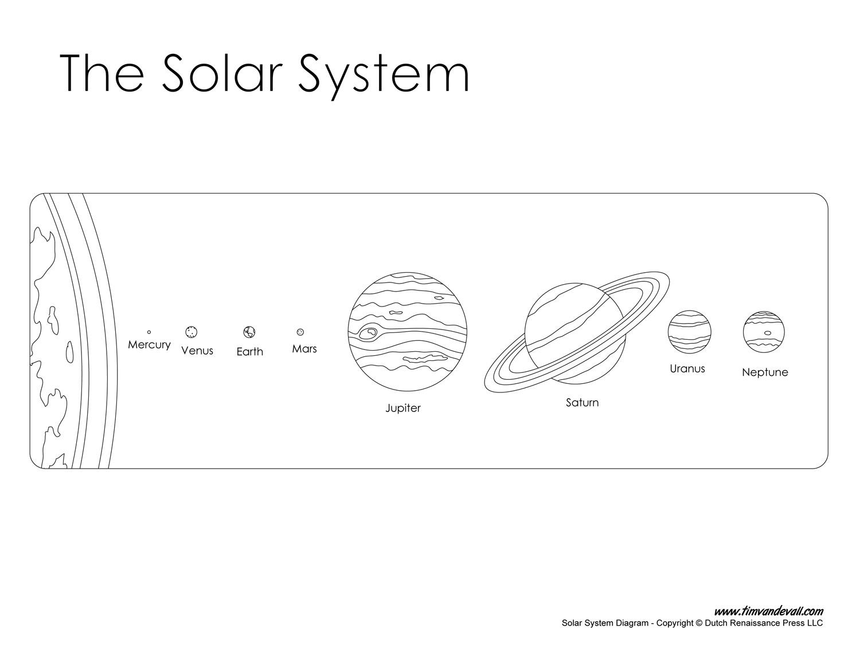 hight resolution of solar system diagram for kids