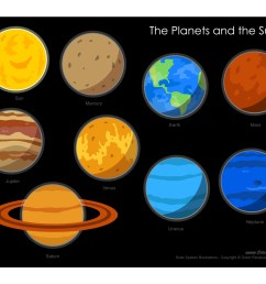solar system planets [ 1500 x 1159 Pixel ]