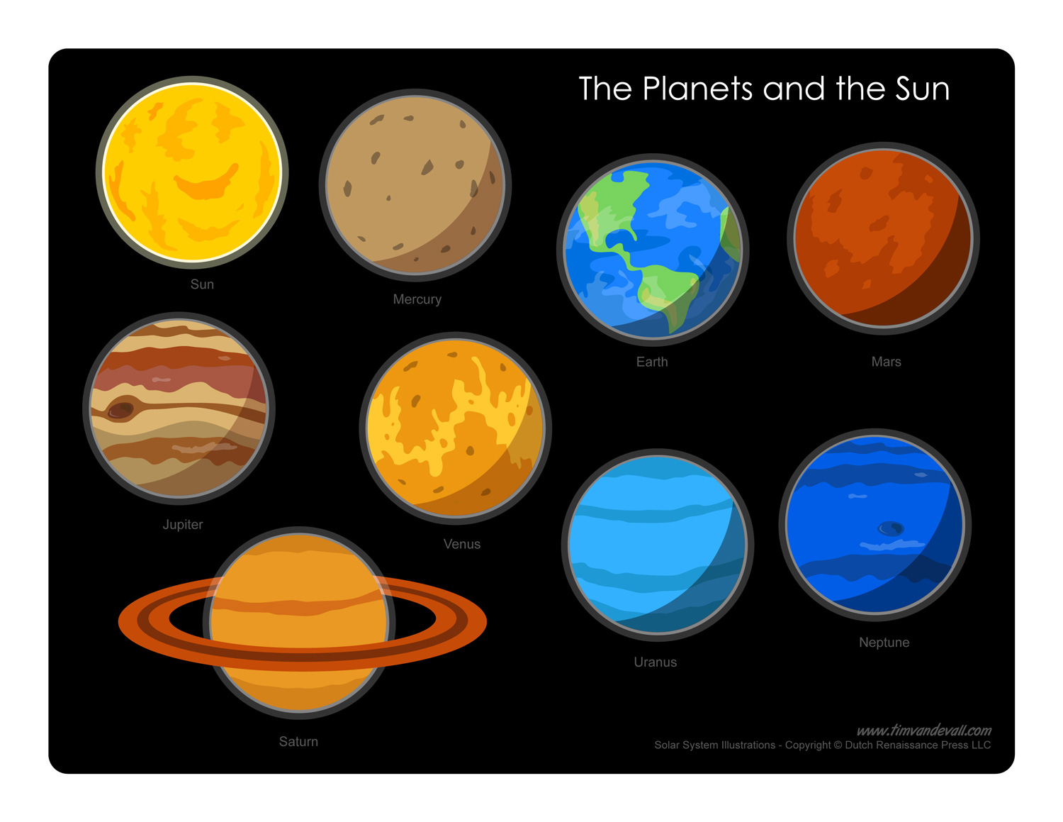 hight resolution of solar system planets