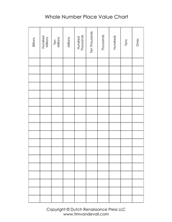 Whole Number Place Value Chart Tims Printables