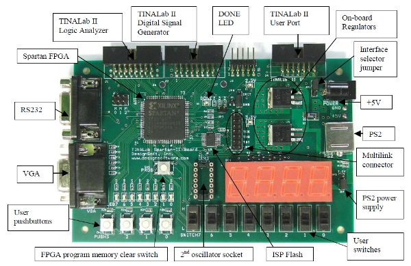 Symbolic Rf Vhdl Mcu And Mixedmode Circuit Simulation Pcb Design