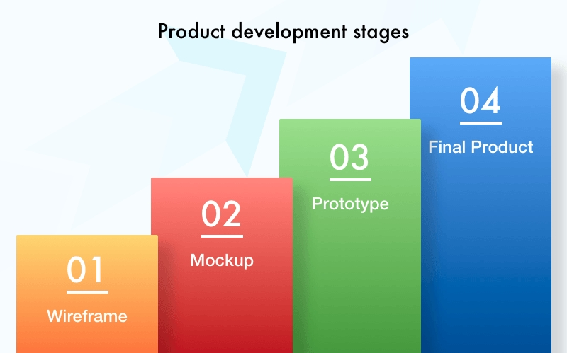 step step tutorial how to create a website mockup avoiding common