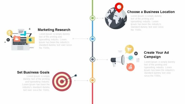 company start up plan timeline powerpoint keynote