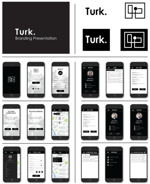 Turk Branding Presentation