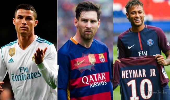 Top Ten Highest Paid Footballer Per Week - Footballers Wages in the World