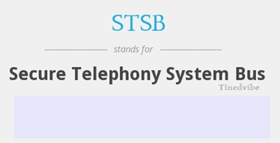 How To Access www.stsbkano.org, STSB KANO Online Registration