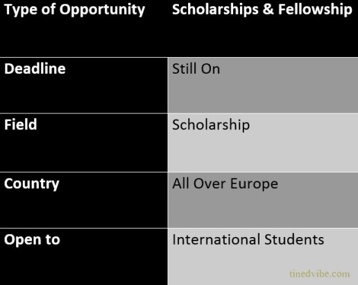 Study in Europe Without IELTS in 2021