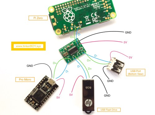 small resolution of wiring diagram for the tinkerboy usb hub
