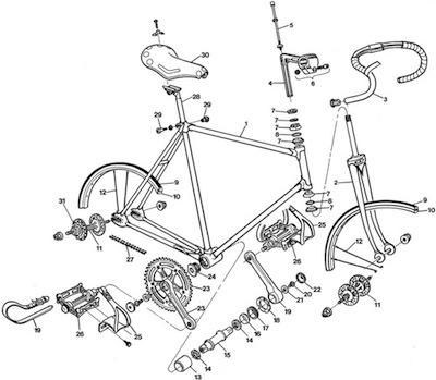 Parts Of Racer Bike Hobbiesxstyle
