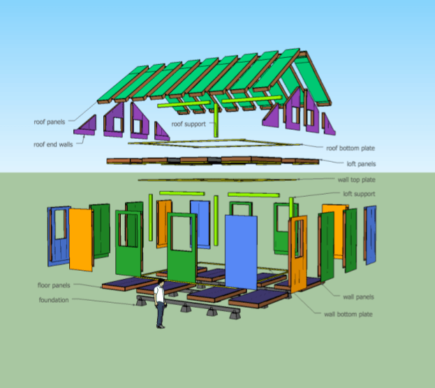 Do It Yourself Home Design: Sustainable Architecture