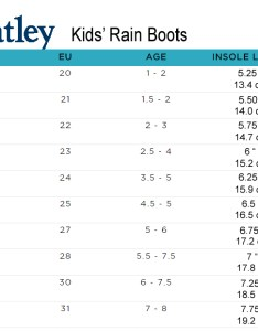 Hatley rainboots size chart also kids shoes charts and sizing help tinysoles rh