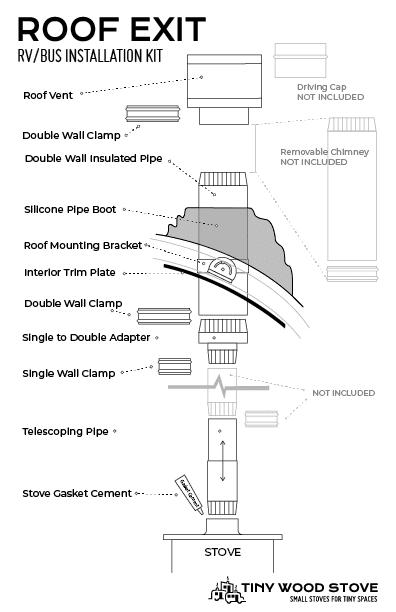 RV Bus Roof Exit Kit Parts Diagram