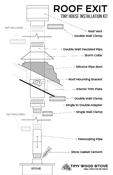 Tiny House Roof Exit Kit Parts Diagram