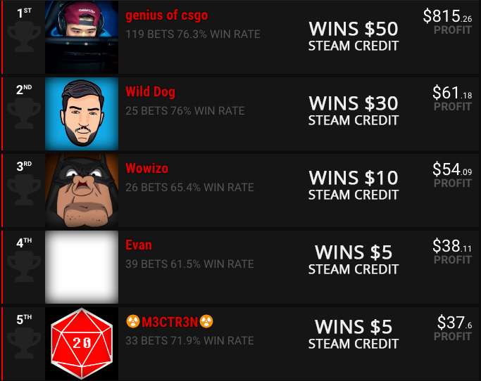 tipsters-october-csgo