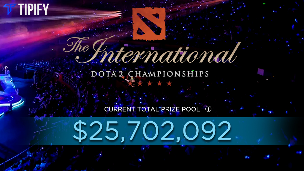 The International 9 Prize Pool Breaks Esports Records - Tipify