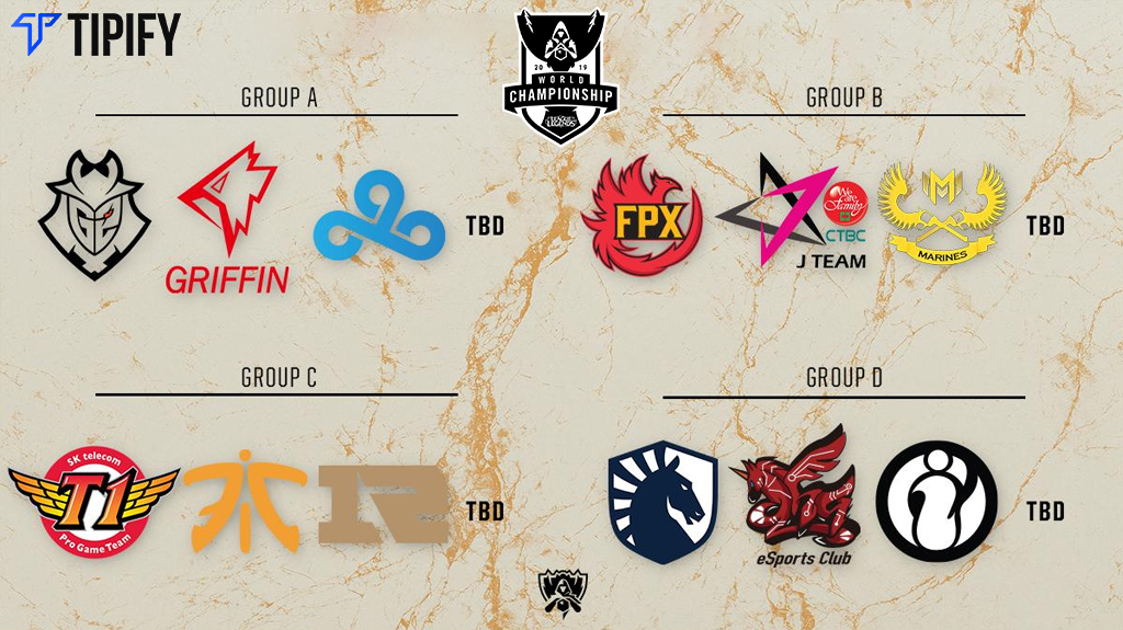 The 5 Biggest Teams Of LoL Worlds 2019 - Tipify