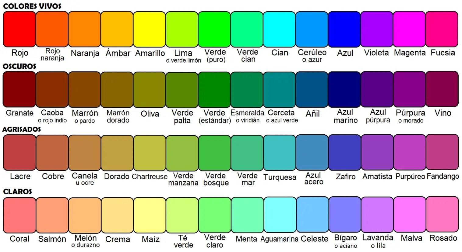 Tipos De Color Blanco En Pintura