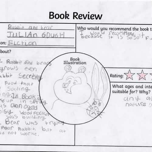 Scoil Mhuire Kilvemnon Book Reviews