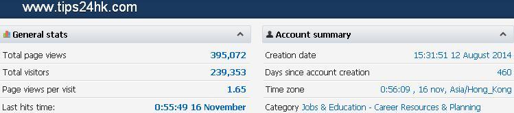 【11/2015上半月】搵工小貼士網站統計數據及關鍵字搜尋排行榜 (TIPS FOR JOBS) .....! - 搵工小貼士.TIPS | 公務員 ...