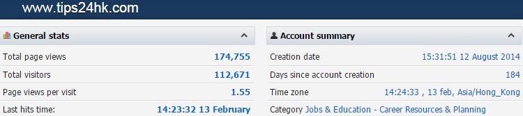 【02/2015 上半月】搵工小貼士網站統計數據及關鍵字搜尋排行榜 (TIPS for jobs) .....! - 搵工小貼士.TIPS   公務員 ...