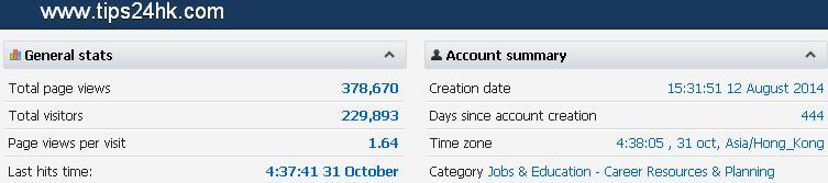 【10/2015】搵工小貼士網站統計數據及關鍵字搜尋排行榜 (TIPS FOR JOBS) .....! - 搵工小貼士.TIPS | 公務員.職位 ...