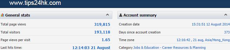 【07/2015】搵工小貼士網站統計數據及關鍵字搜尋排行榜 (TIPS FOR ...