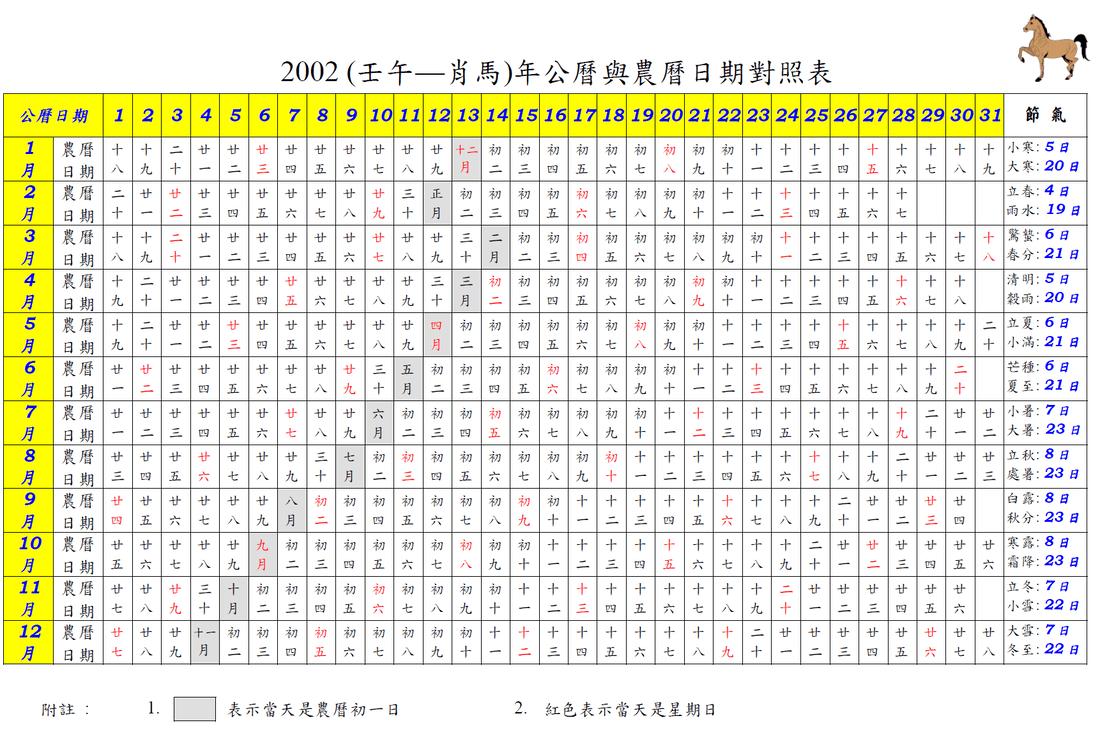 【2002新舊日年曆比較圖】下載公曆與農曆日期對照表 (如何按年份找出新曆和舊曆的出世/生日日期方法/生肖 ...
