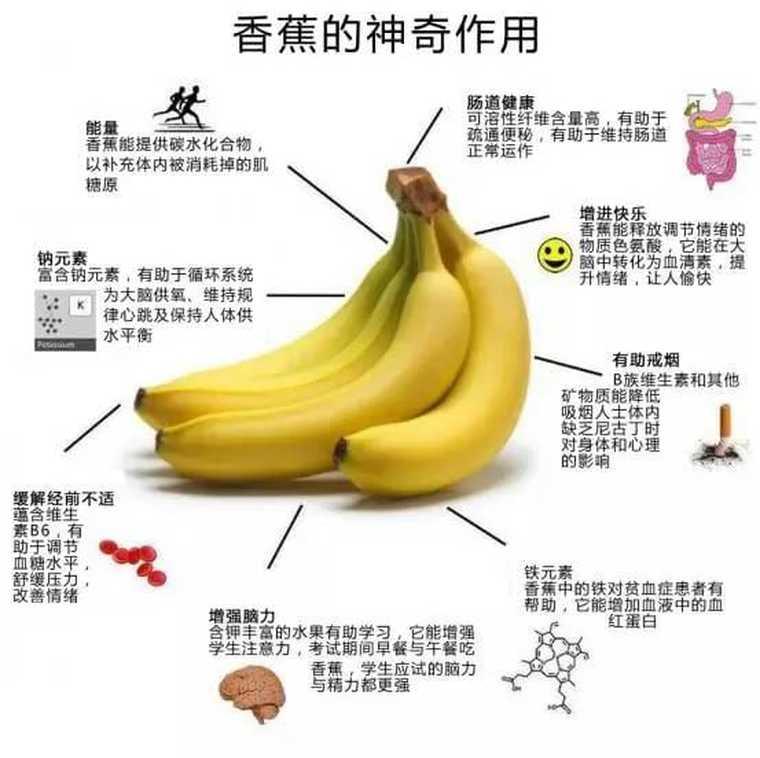 【香蕉神奇作用】食蕉的學問 (the secrets of banana) ...... ! - 搵工小貼士.TIPS | 公務員.職位.求職.技巧