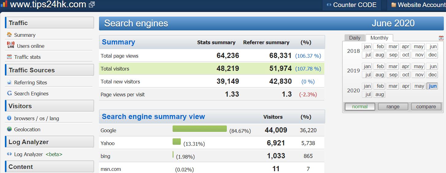 Category: Website Statistics - 搵工小貼士.TIPS | 公務員.職位.求職.技巧