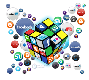 Read more about the article How social media become an important tool in marketing