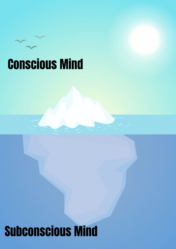 10 Important Lessons from The Power of Your Subconscious Mind