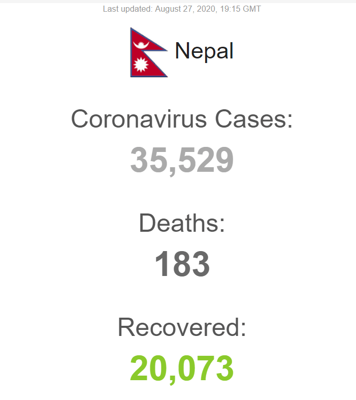COVID Insurance Plan Nepal: Should You Buy a Coronavirus-Specific Insurance Policy?