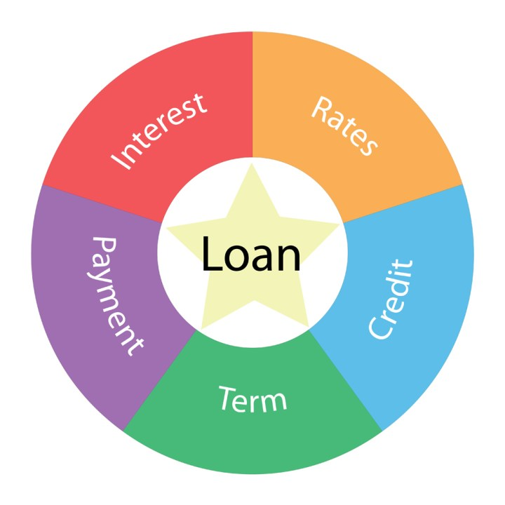 PERSONAL FINANCE: BASICS OF TAKING OUT A LOAN