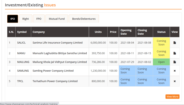Lucrative Upcoming IPO's in Nepal