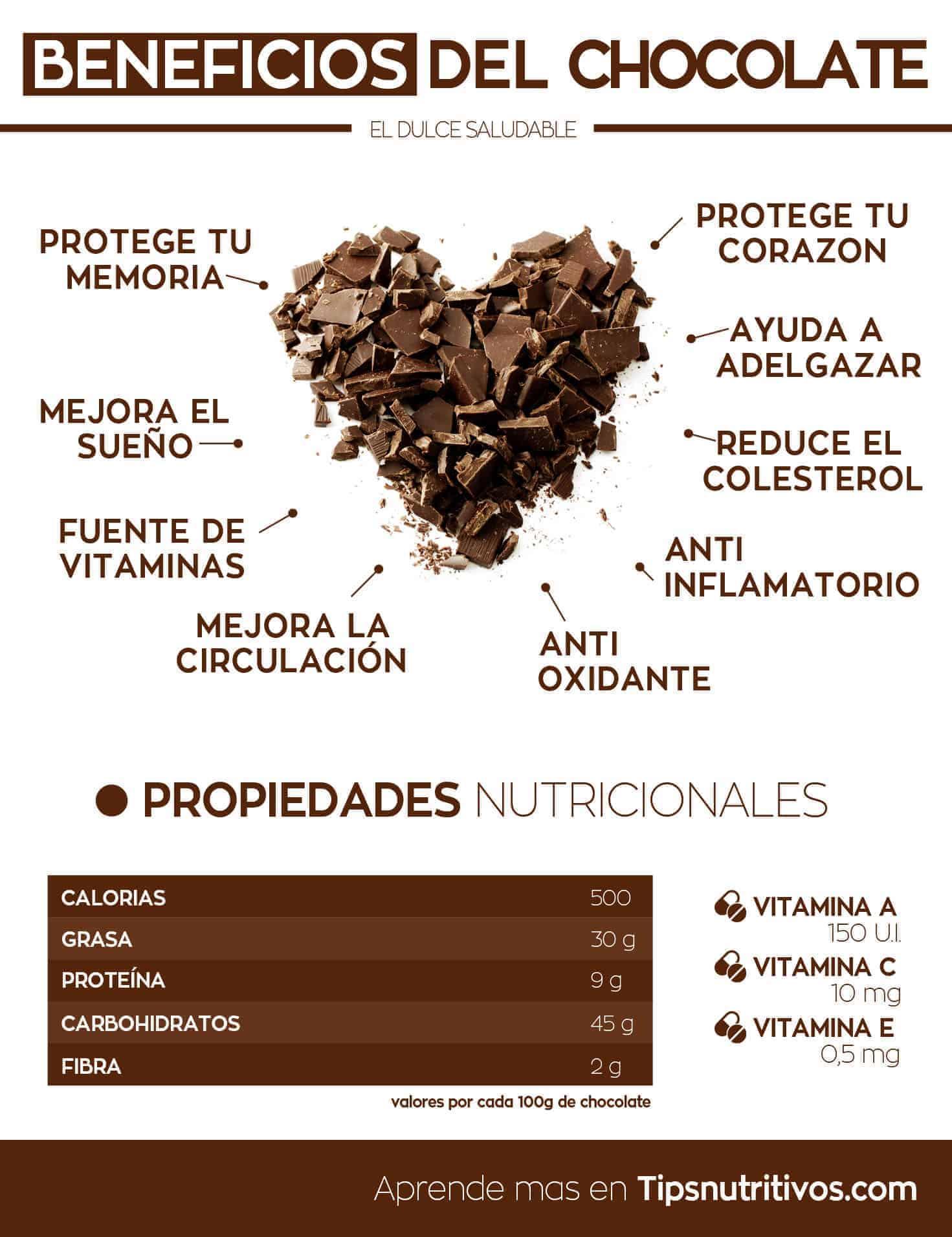 Beneficios del chocolate