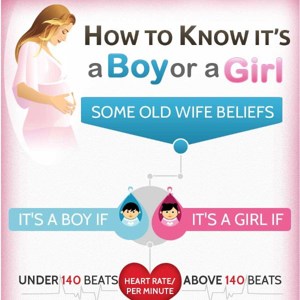 Tips to Tell If You're Having a Boy or Girl | Tipsographic