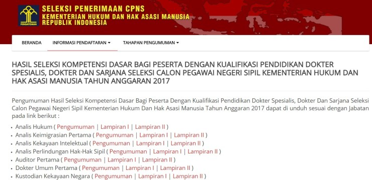 Download Daftar Hasil TES SKD Sarjana S1 CPNS Kemenkumham 2017