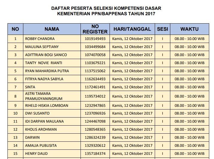 Daftar Nama Lulus Seleksi Administrasi CPNS Kementerian PPN BAPPENAS 2017
