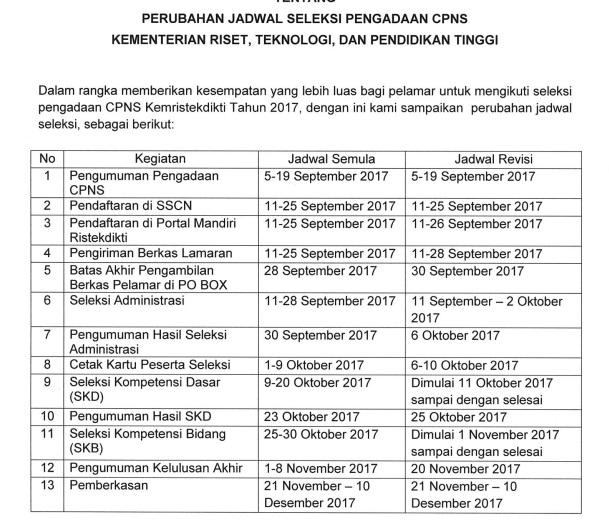 Jadwal Lokasi Ujian Seleksi Kompetisi Dasar SKD CPNS 2017