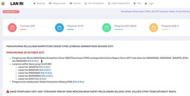 Hasil SKB LAN Seleksi Kompetensi Bidang CPNS Lembaga Administrasi Negara