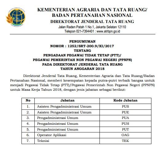 Penerimaan Pegawai Tidak Tetap PTT Non PNS Kementerian ATR BPN
